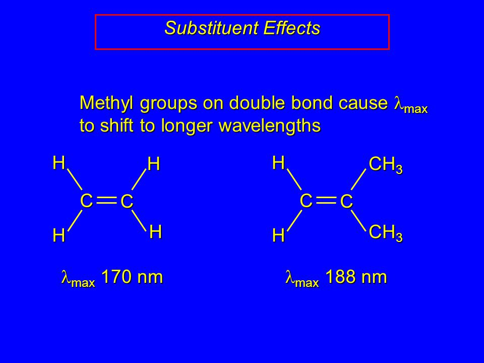 Methyl groups on double bond cause lmax to shift to longer wavelengths