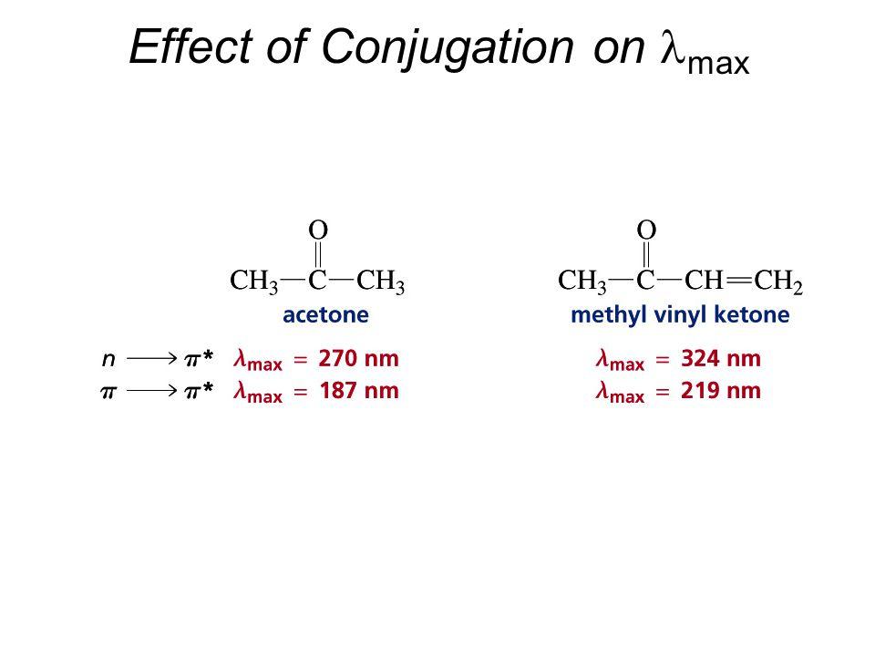 Effect of Conjugation on lmax