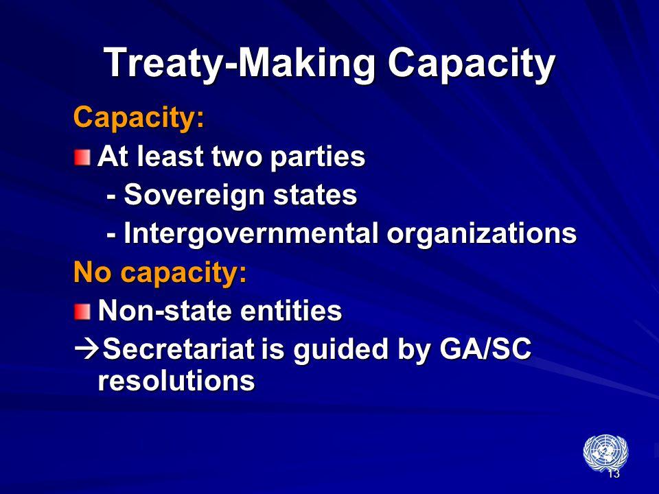 Treaty-Making Capacity