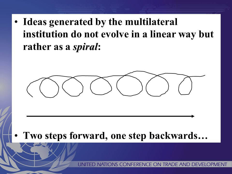 Ideas generated by the multilateral institution do not evolve in a linear way but rather as a spiral: