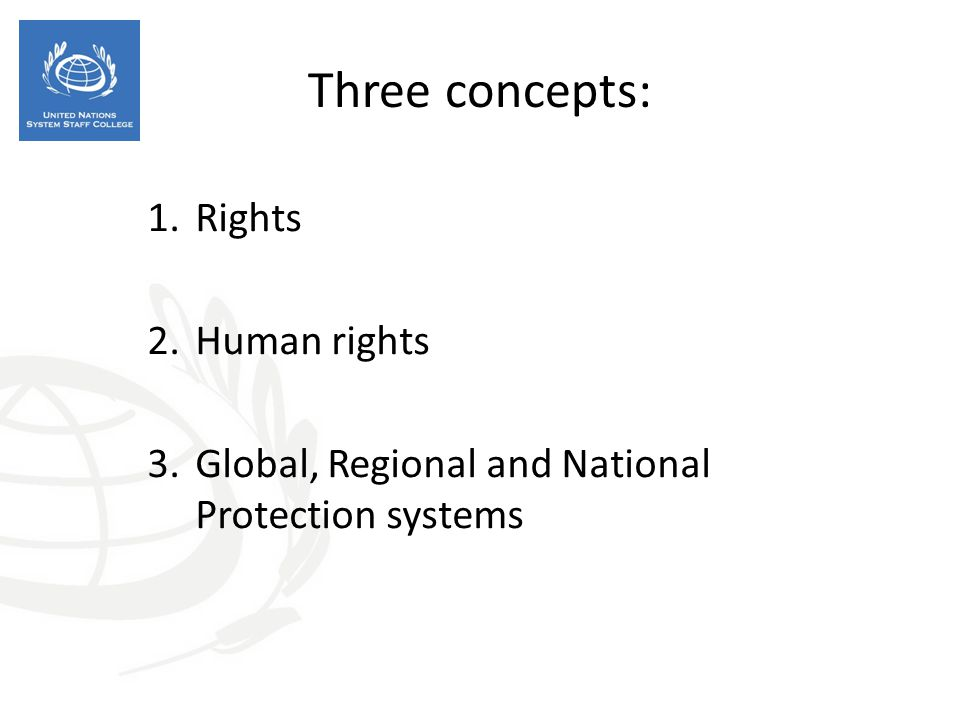 Three concepts: Rights Human rights