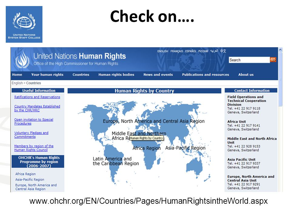 Check on…. …Status of ratification