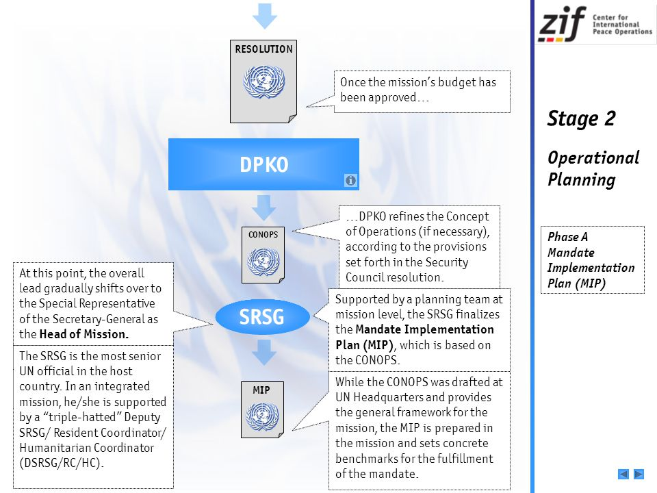 DPKO SRSG Once the mission's budget has been approved…