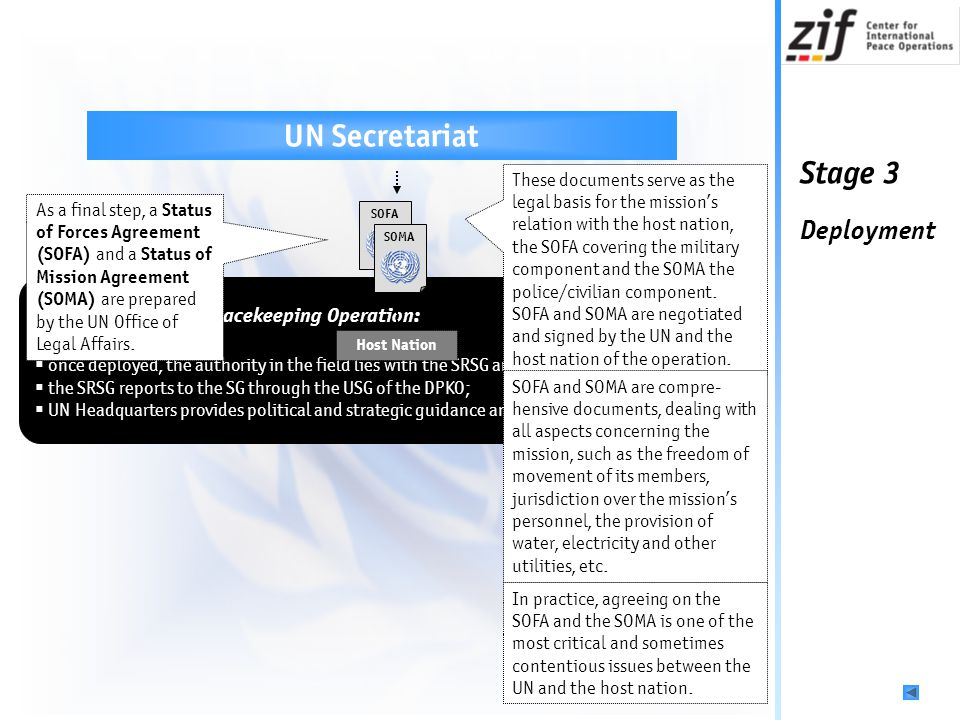 UN Secretariat Deployment of the Peacekeeping Operation: