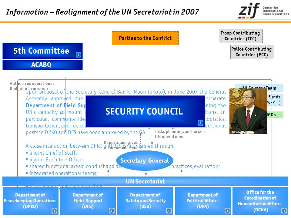 Information – Realignment of the UN Secretariat in 2007