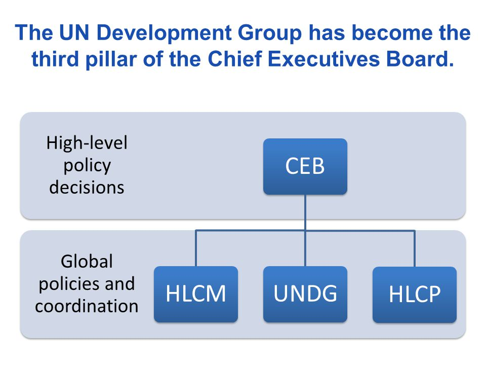 The UN Development Group has become the third pillar of the Chief Executives Board.