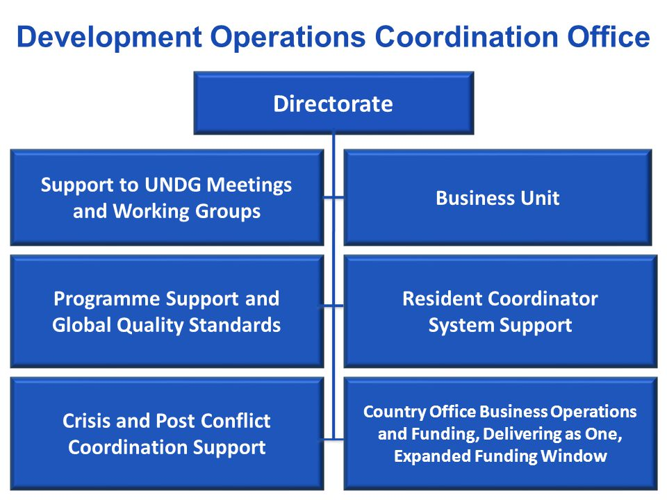Development Operations Coordination Office