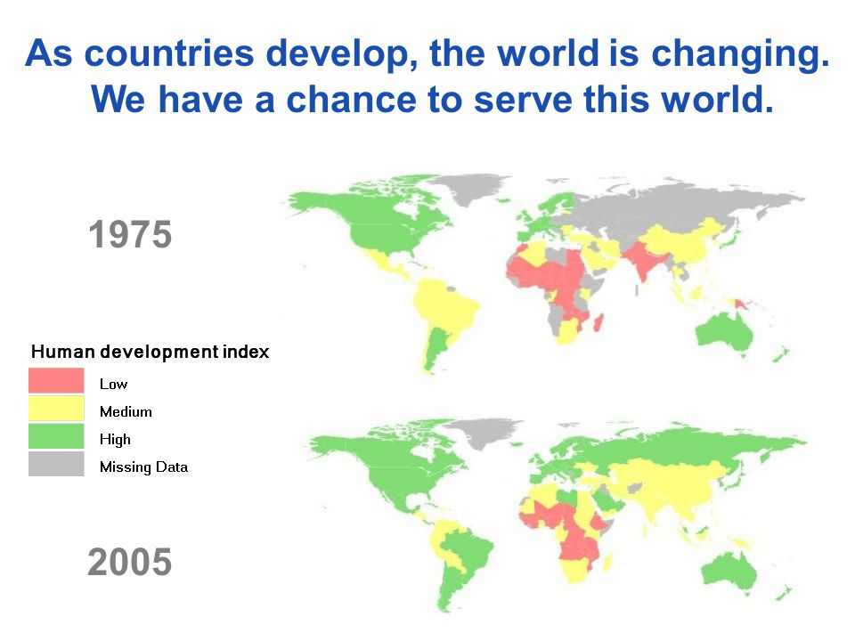 As countries develop, the world is changing