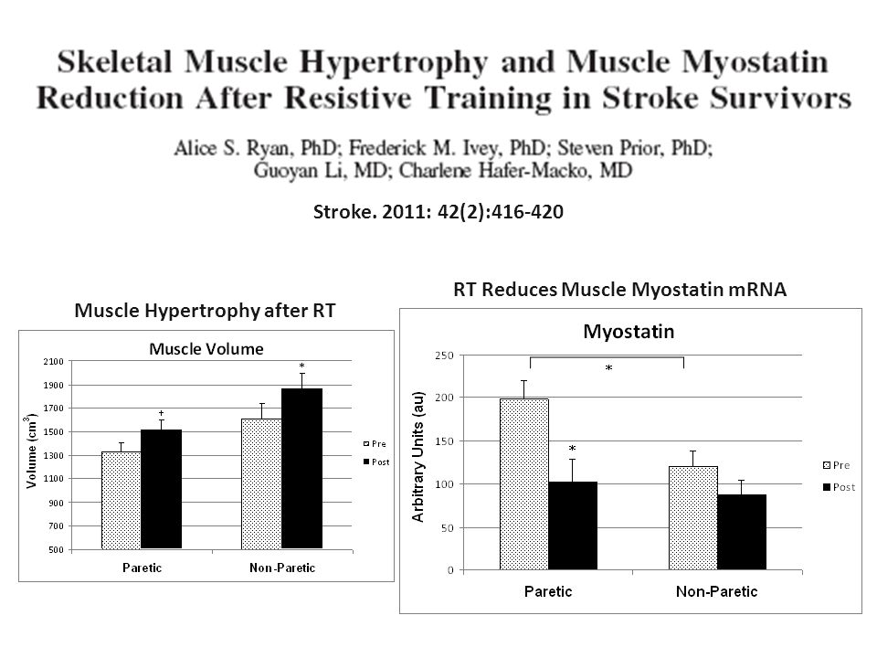 Muscle Hypertrophy after RT