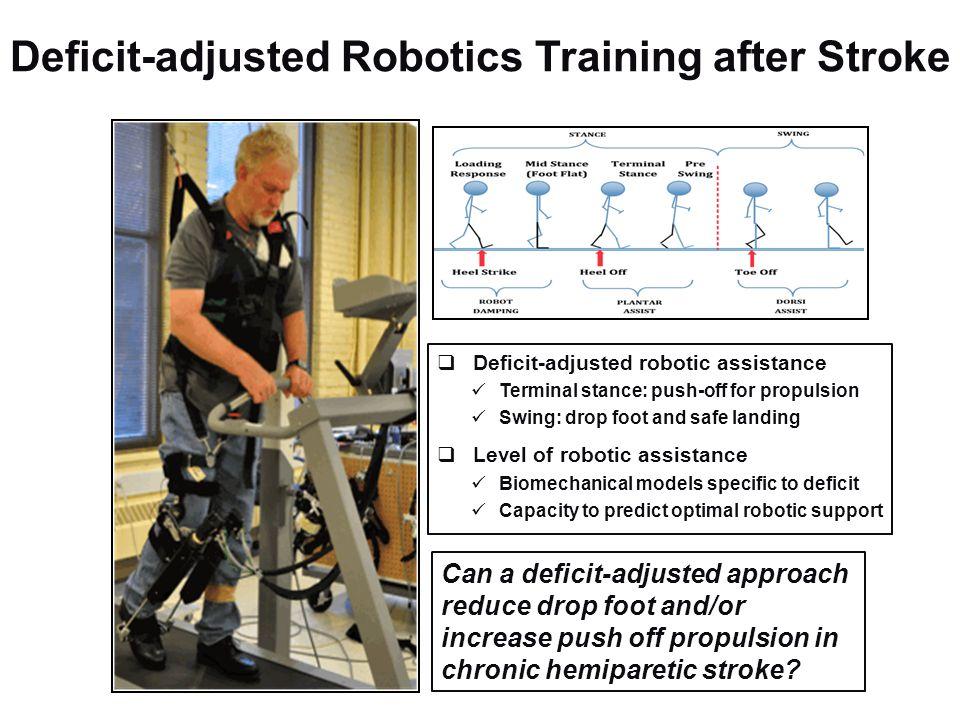 Deficit-adjusted Robotics Training after Stroke