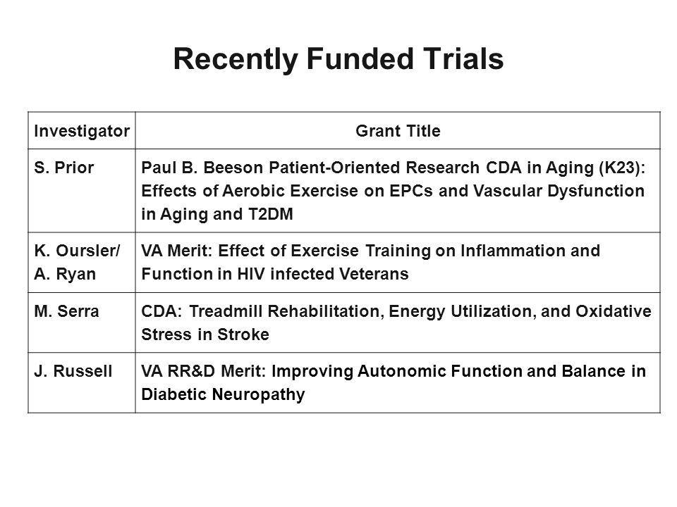 Recently Funded Trials