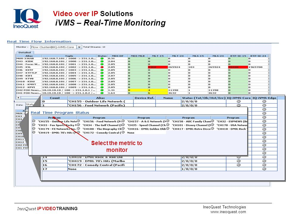 Select the metric to monitor Program Monitoring Across Multiple Points