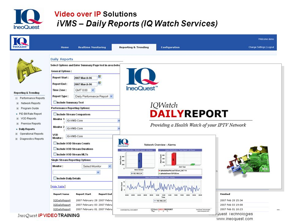Video over IP Solutions iVMS – Daily Reports (IQ Watch Services)