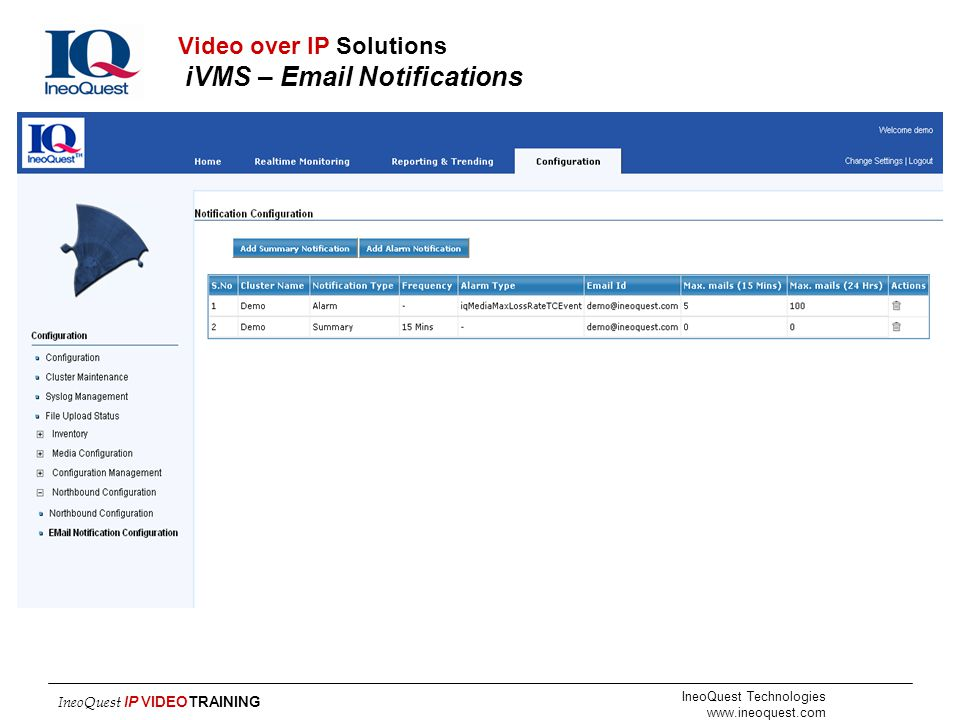 Video over IP Solutions iVMS –  Notifications
