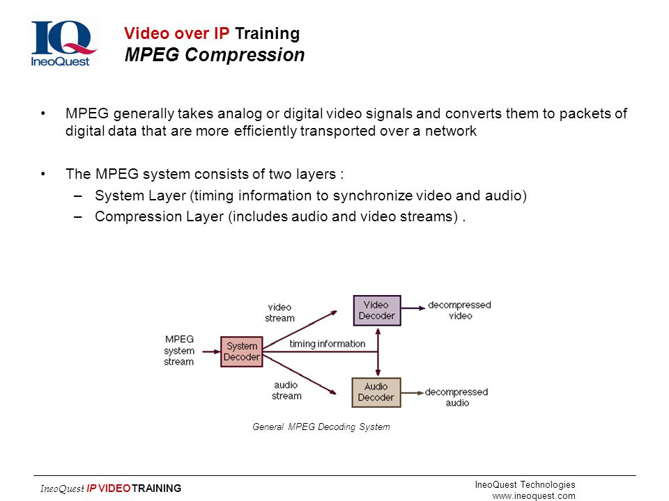 Video over IP Training MPEG Compression