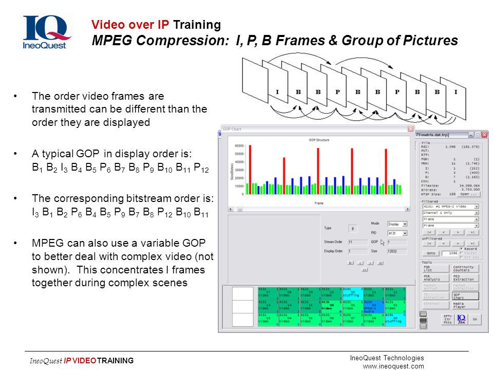 Video over IP Training MPEG Compression: I, P, B Frames & Group of Pictures