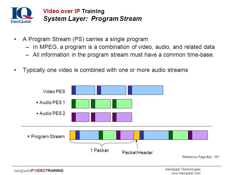 Video over IP Training System Layer: Program Stream