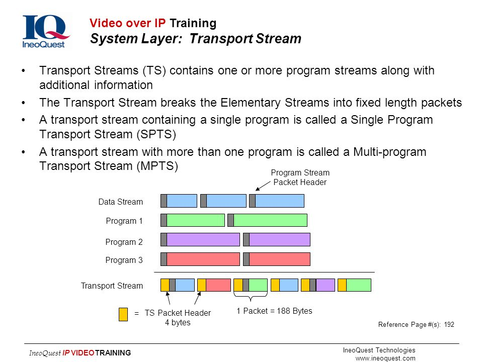 Video over IP Training System Layer: Transport Stream