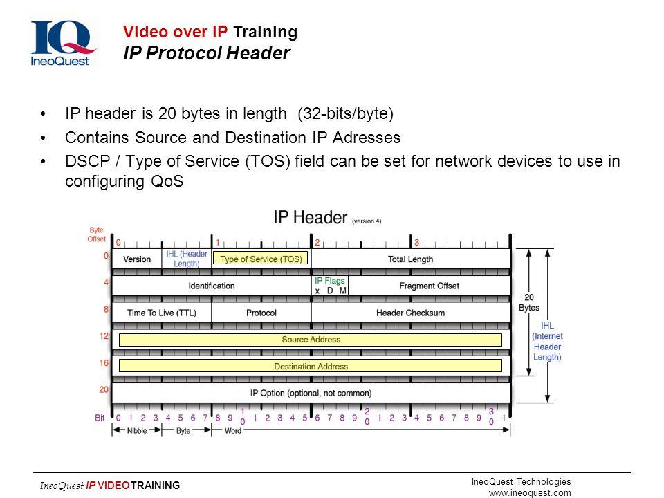 Video over IP Training IP Protocol Header
