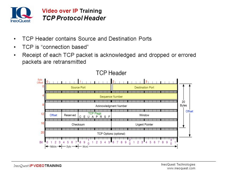 Video over IP Training TCP Protocol Header