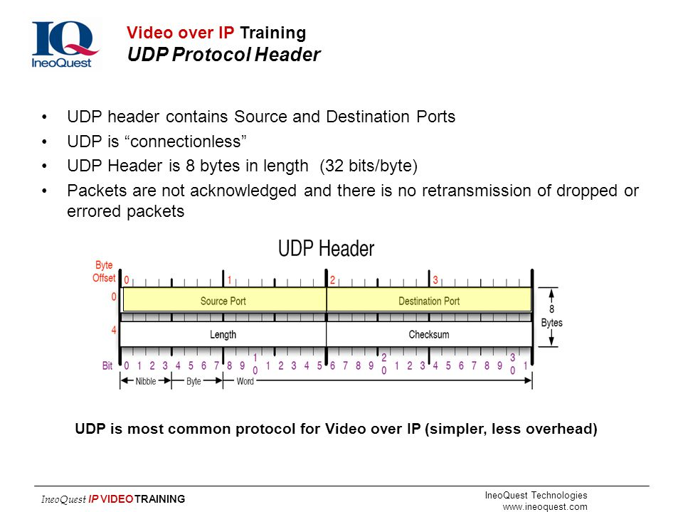 UDP is most common protocol for Video over IP (simpler, less overhead)