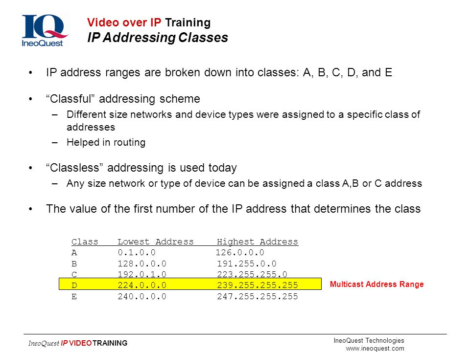 Video over IP Training IP Addressing Classes