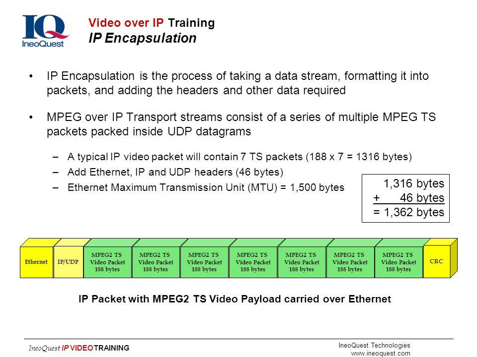 Video over IP Training IP Encapsulation