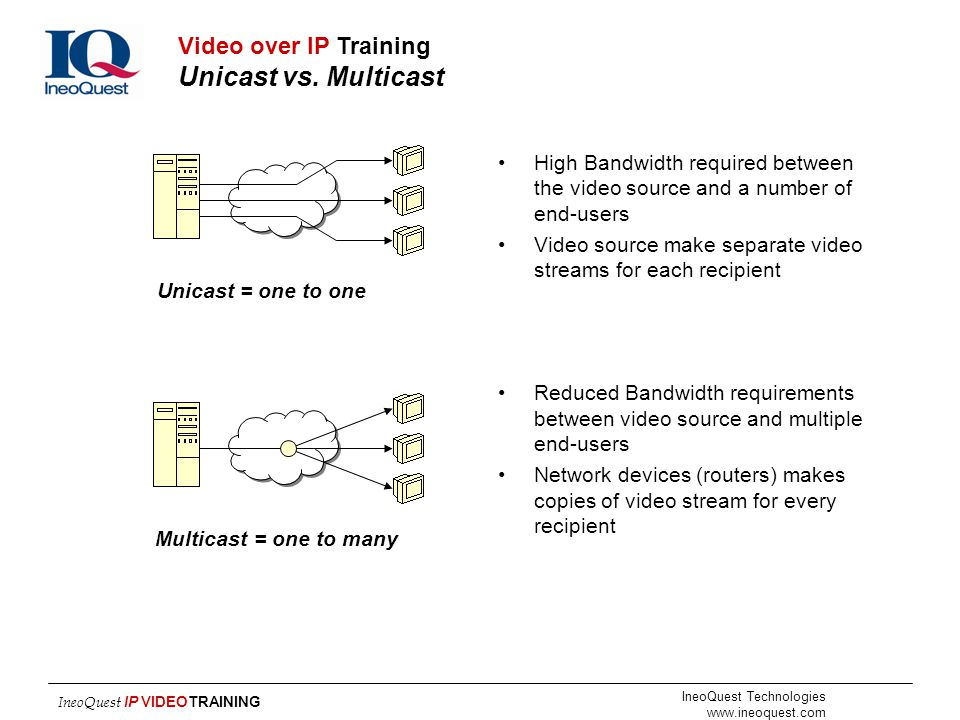 Video over IP Training Unicast vs. Multicast