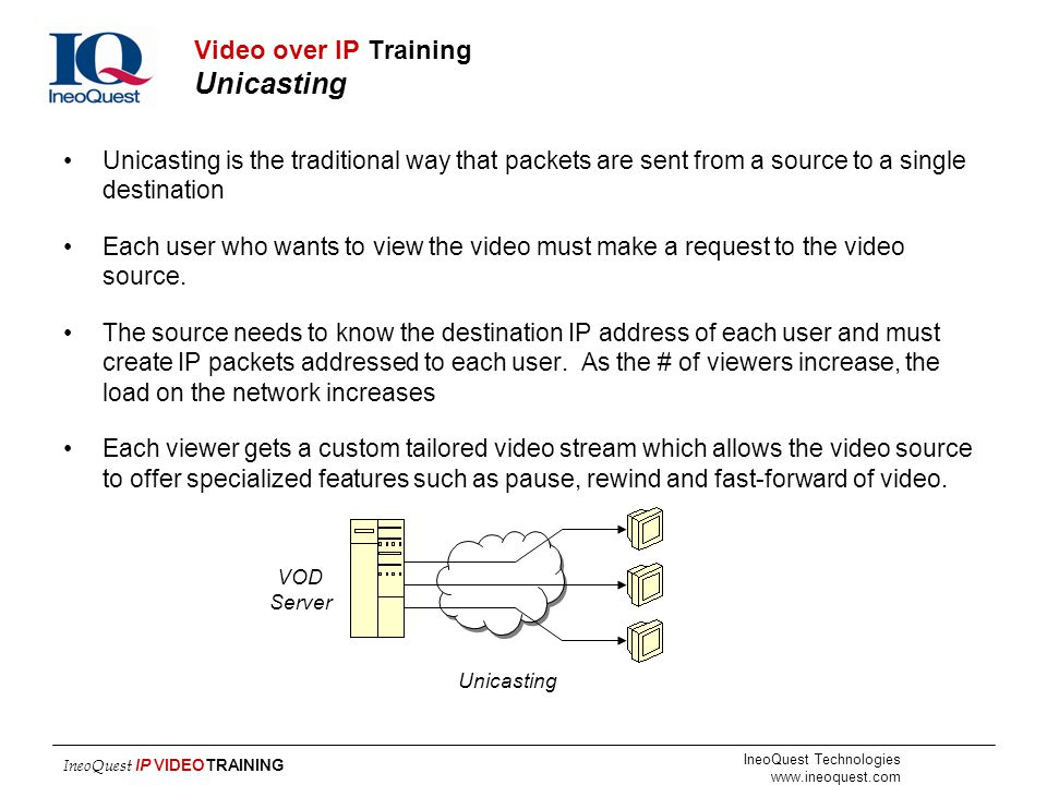 Video over IP Training Unicasting