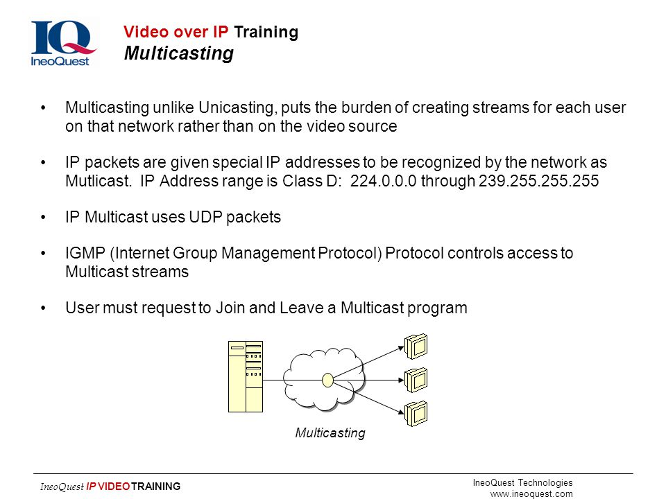Video over IP Training Multicasting