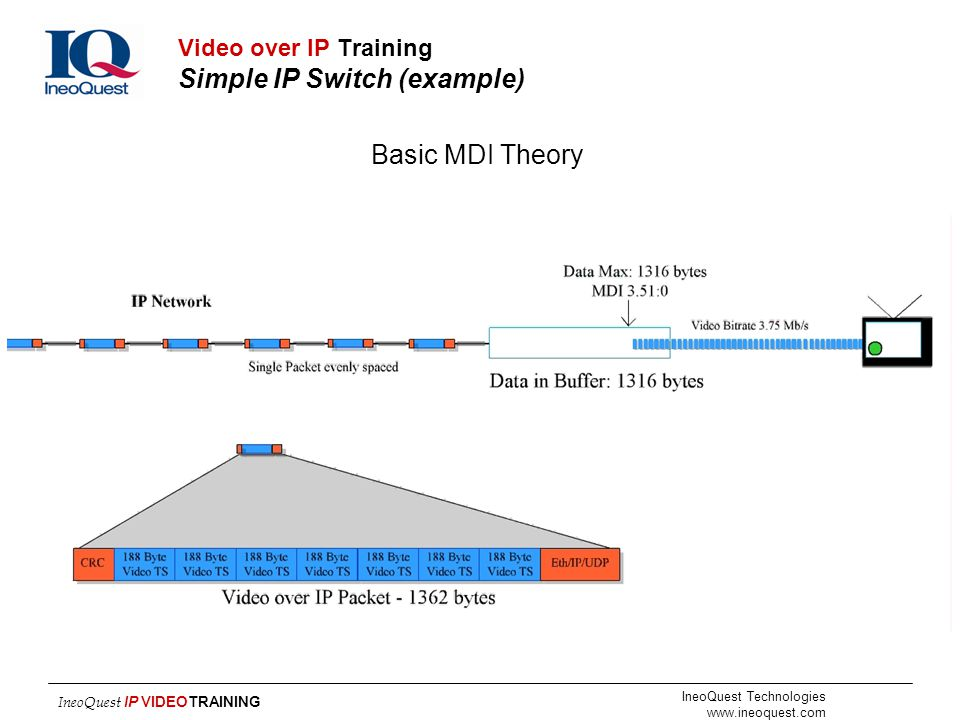 Video over IP Training Simple IP Switch (example)