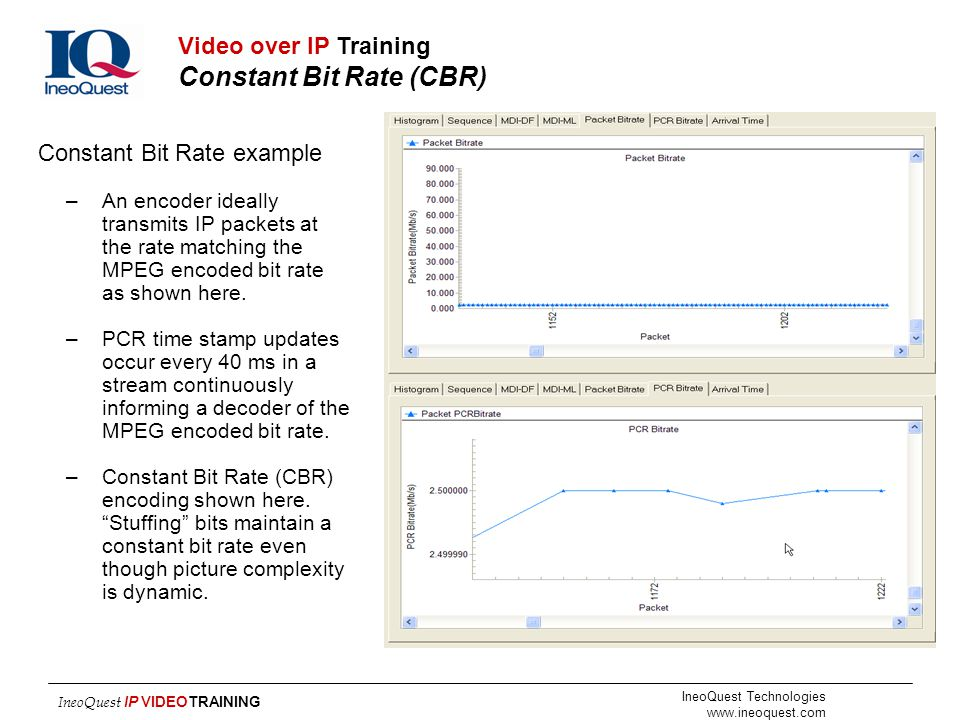 Video over IP Training Constant Bit Rate (CBR)