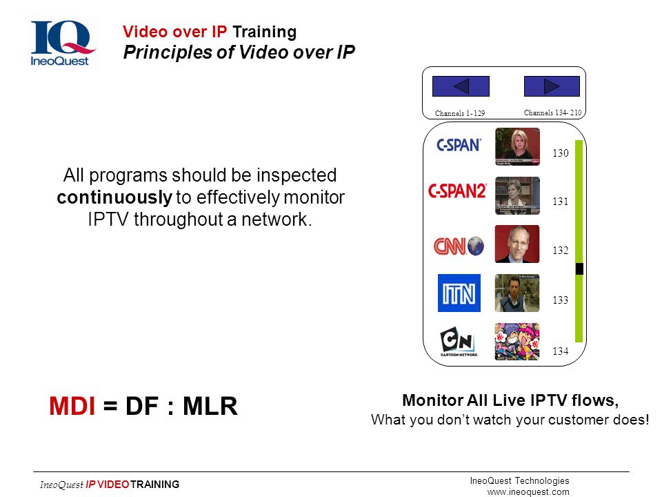 Monitor All Live IPTV flows,