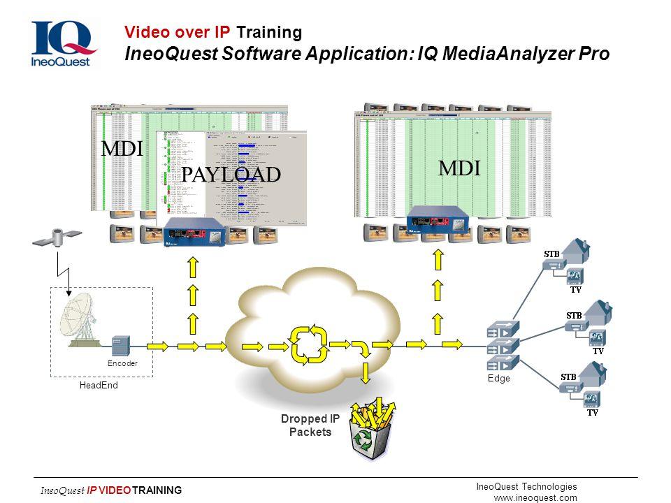 Video over IP Training IneoQuest Software Application: IQ MediaAnalyzer Pro