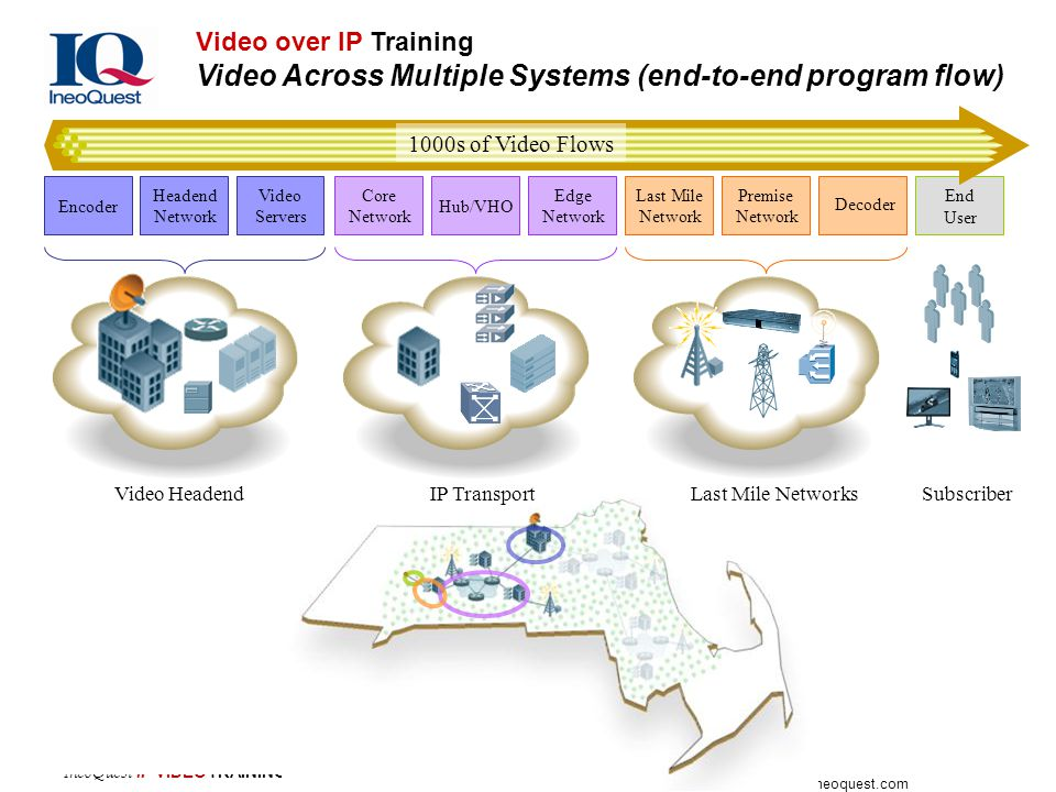Video over IP Training Video Across Multiple Systems (end-to-end program flow)