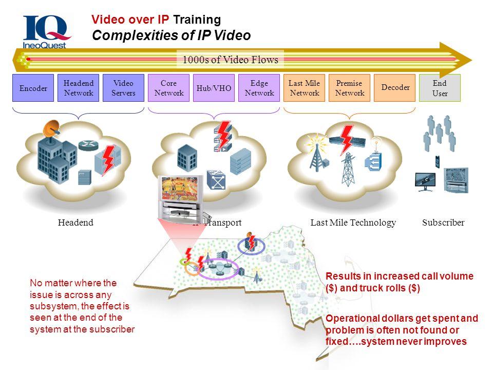 Video over IP Training Complexities of IP Video