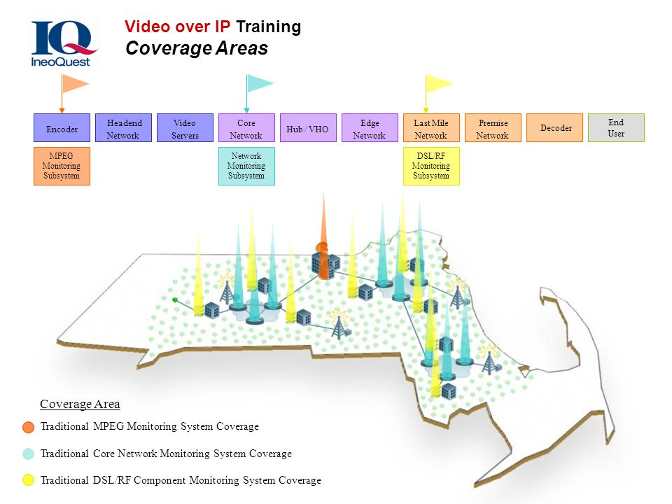 Video over IP Training Coverage Areas
