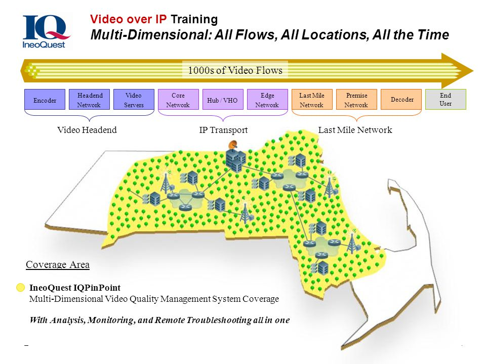 Video over IP Training Multi-Dimensional: All Flows, All Locations, All the Time
