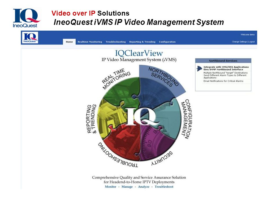 Video over IP Solutions IneoQuest iVMS IP Video Management System