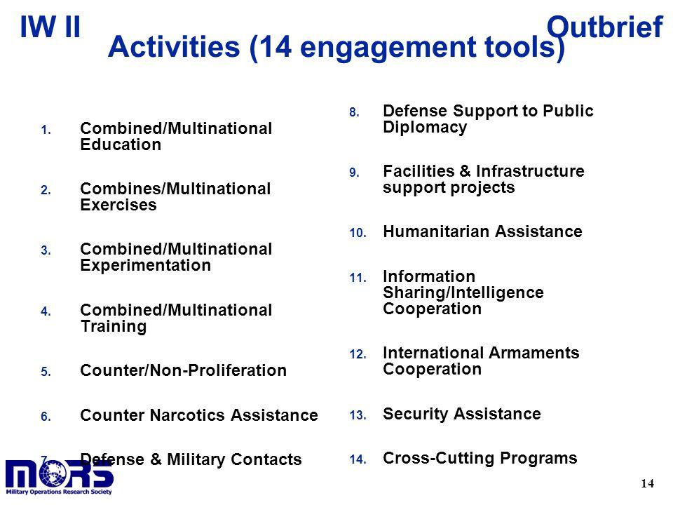 Activities (14 engagement tools)