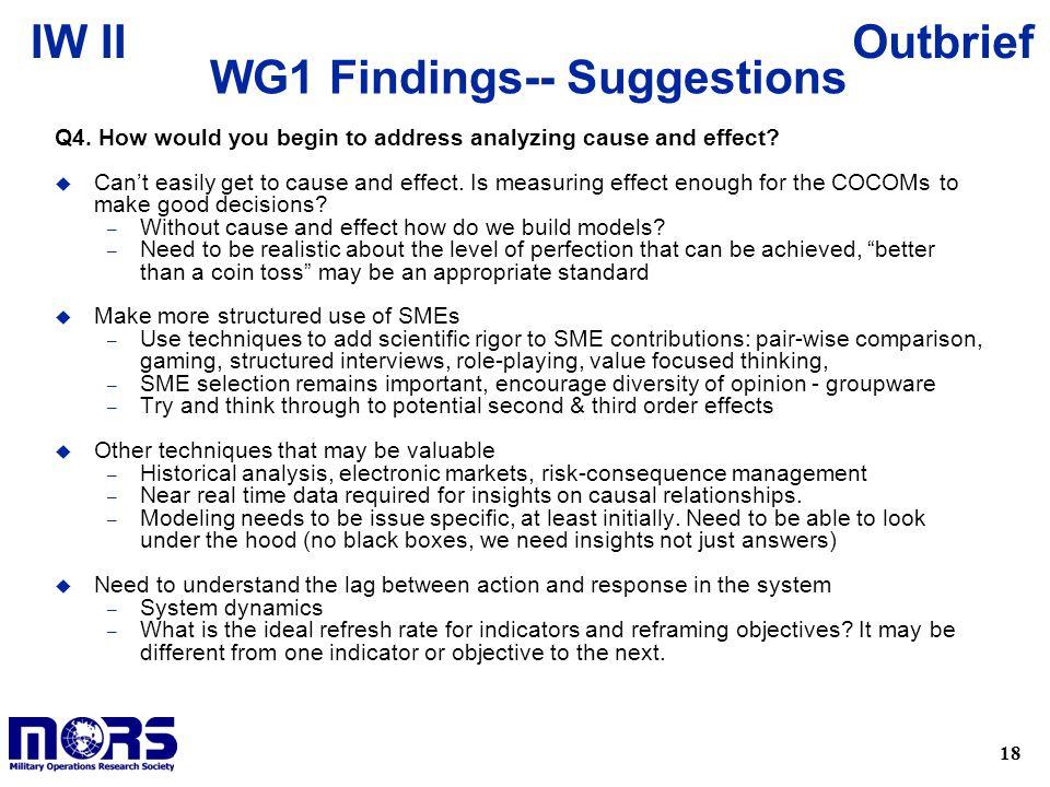 MORS Irregular Warfare II Analysis Workshop - ppt download