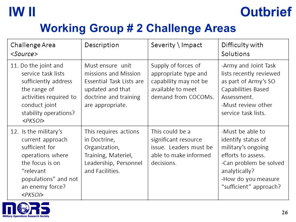 Working Group # 2 Challenge Areas