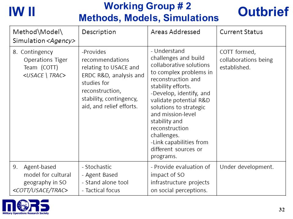 Working Group # 2 Methods, Models, Simulations