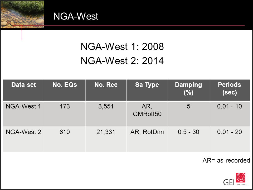 NGA-West NGA-West 1: 2008 NGA-West 2: 2014 Data set No. EQs No. Rec
