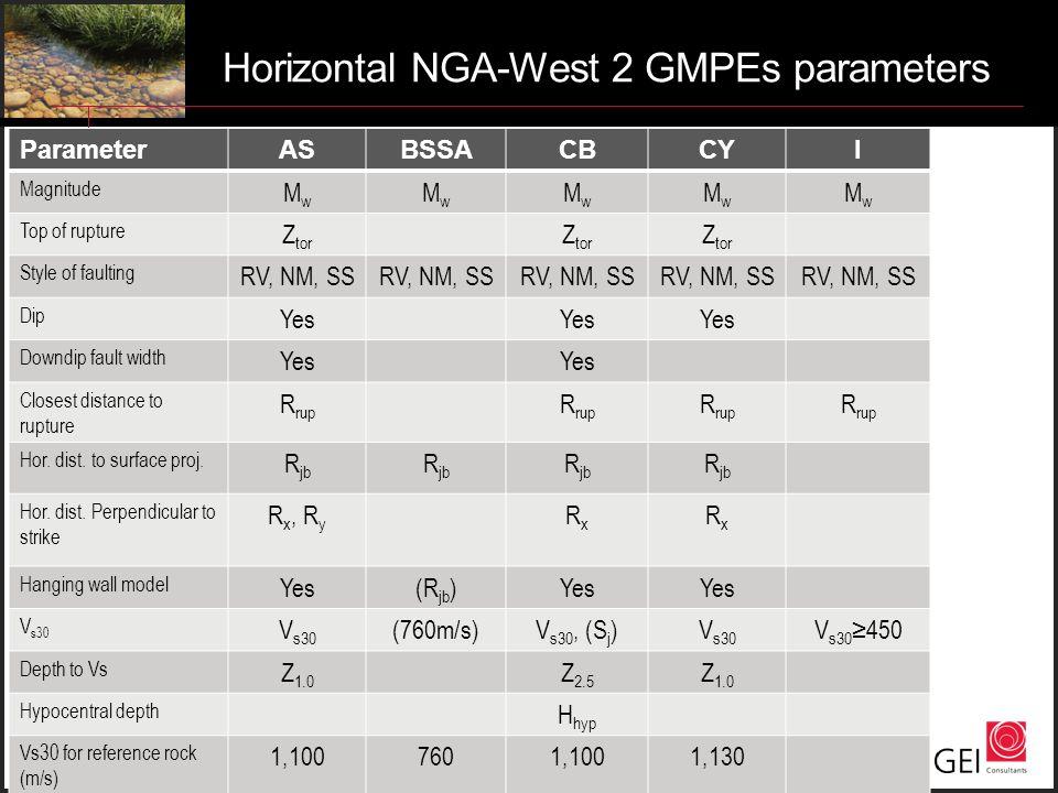 Horizontal NGA-West 2 GMPEs parameters