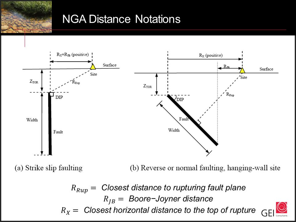 NGA Distance Notations