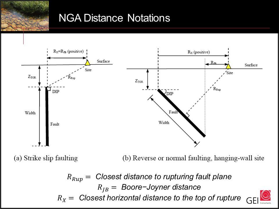NGA Distance Notations
