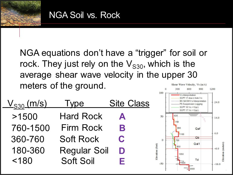 NGA Soil vs. Rock