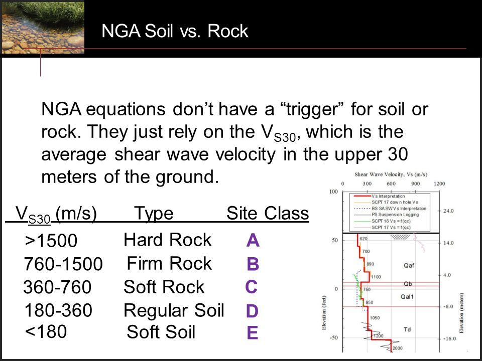 NGA Soil vs. Rock