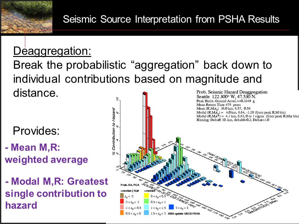 Seismic Source Interpretation from PSHA Results